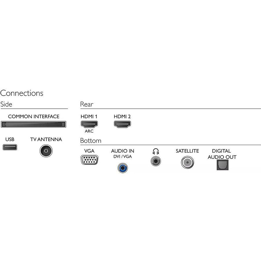 televizor-philips-led-24pfs550512-10040305_4.jpg